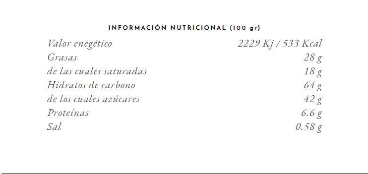 Valores nutricionales Crujientes - Chocolate con leche - Pancracio