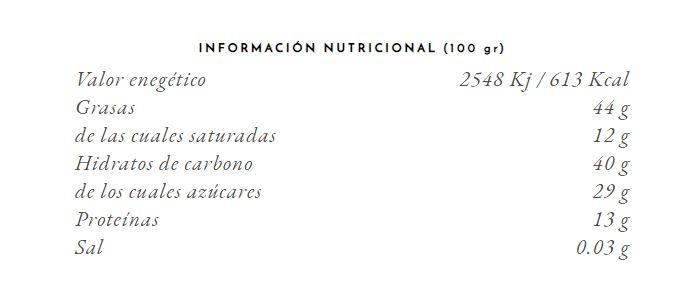 Valores nutricionales -Rocas suizas - Chocolate negro - Pancracio