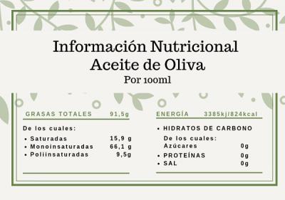Información Nutricional Aceite de Oliva